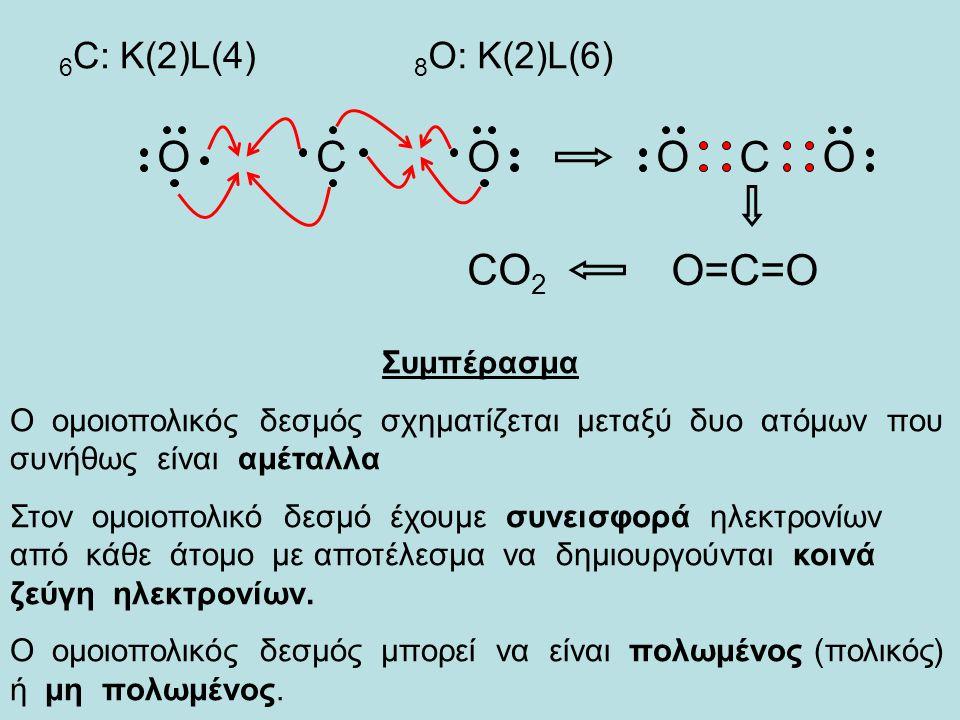 O C O C O CO2 O=C=O 6C: K(2)L(4) 8O: K(2)L(6) Συμπέρασμα