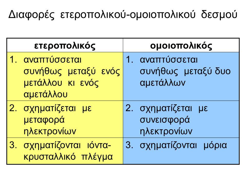 Διαφορές ετεροπολικού-ομοιοπολικού δεσμού