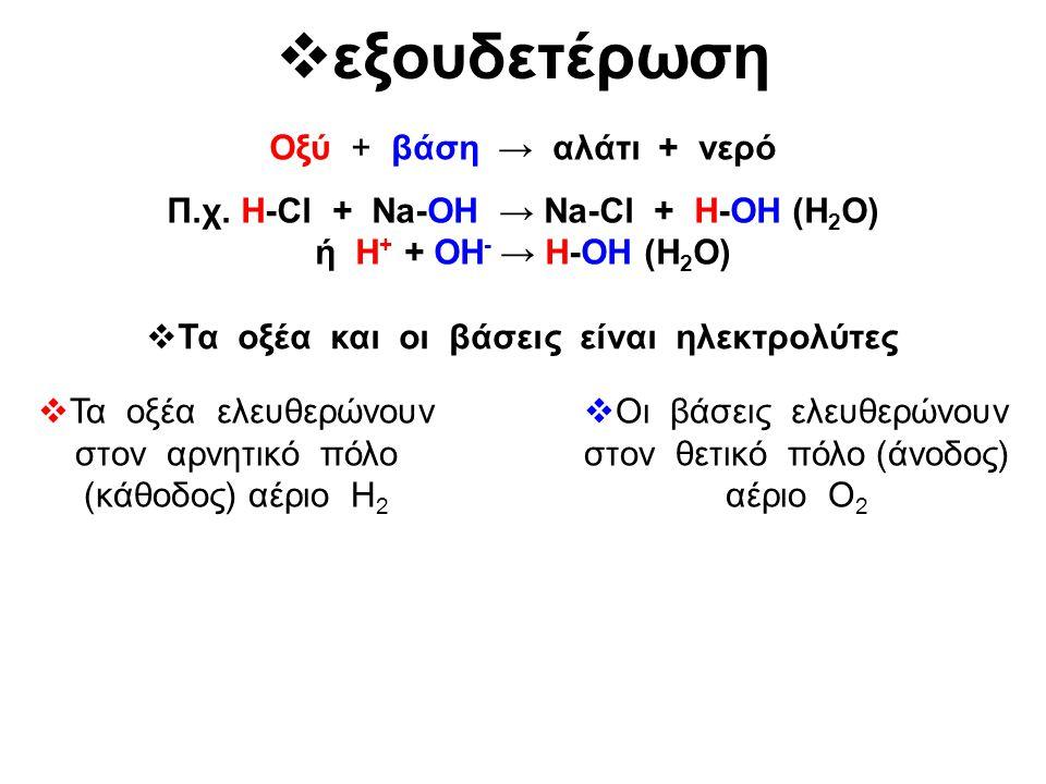 εξουδετέρωση Οξύ + βάση → αλάτι + νερό