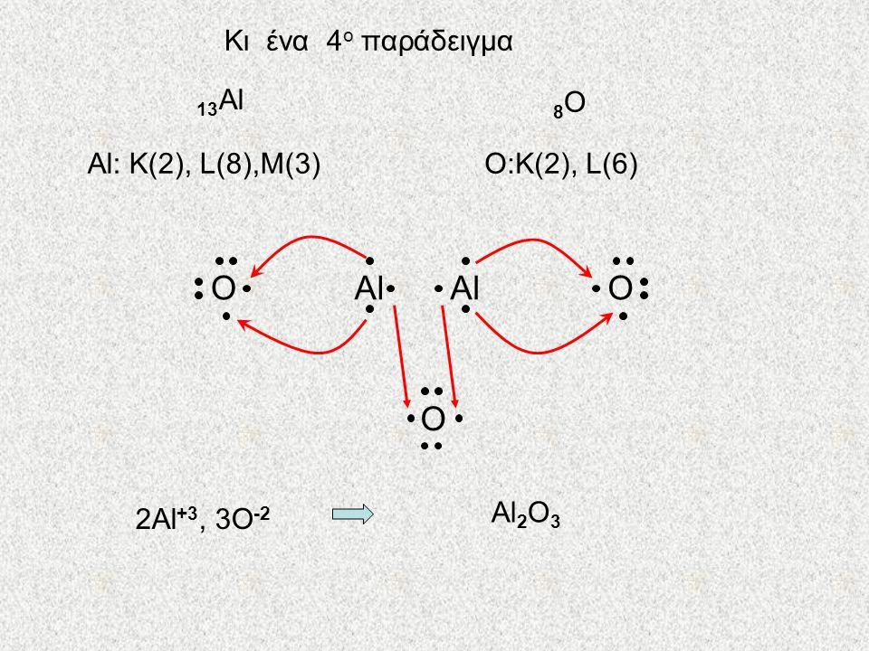 O Al Al O O Κι ένα 4ο παράδειγμα 13Al 8O Al: K(2), L(8),M(3)