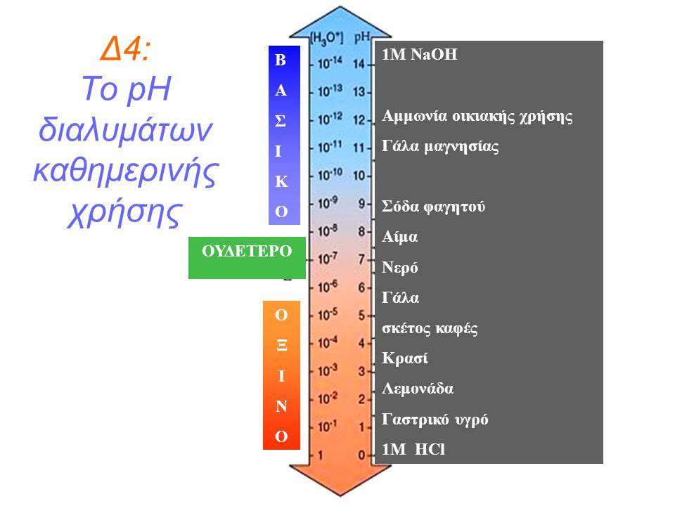 Δ4: Το pH διαλυμάτων καθημερινής χρήσης