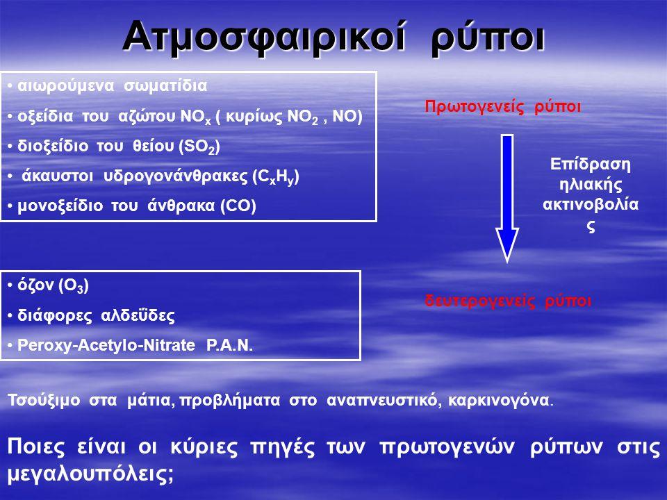 Επίδραση ηλιακής ακτινοβολίας