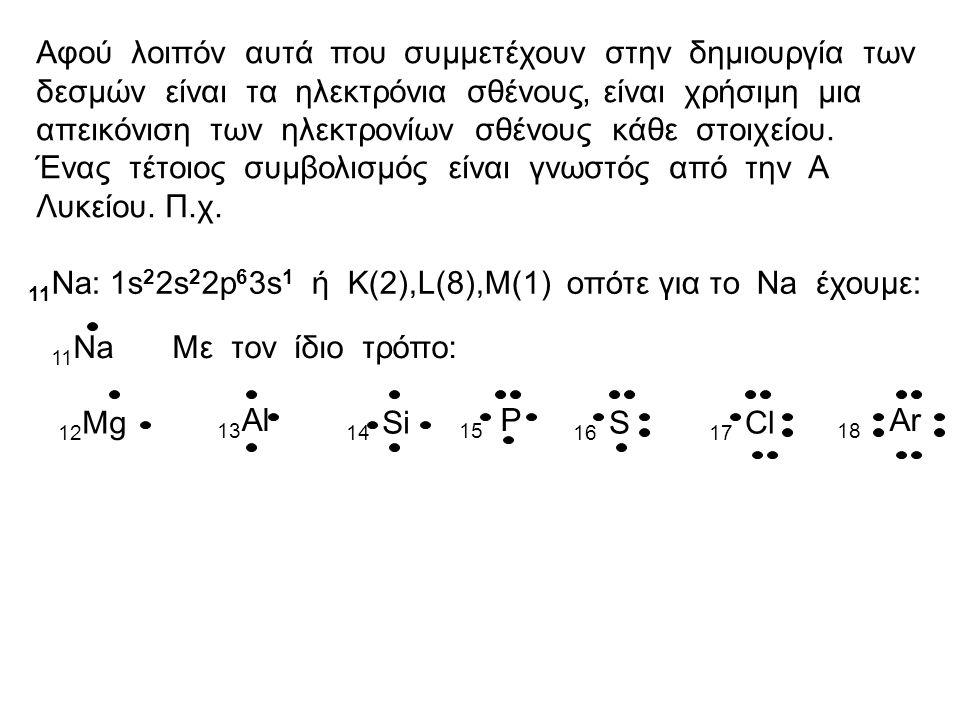 Αφού λοιπόν αυτά που συμμετέχουν στην δημιουργία των δεσμών είναι τα ηλεκτρόνια σθένους, είναι χρήσιμη μια απεικόνιση των ηλεκτρονίων σθένους κάθε στοιχείου. Ένας τέτοιος συμβολισμός είναι γνωστός από την Α Λυκείου. Π.χ.