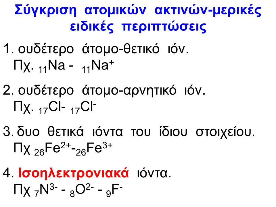 Σύγκριση ατομικών ακτινών-μερικές ειδικές περιπτώσεις