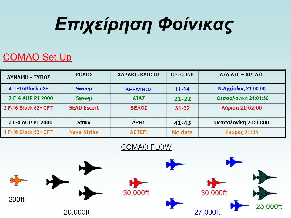 Επιχείρηση Φοίνικας COMAO Set Up COMAO FLOW 30.000ft 30.000ft 200ft