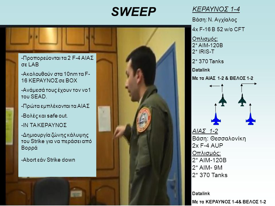 SWEEP ΚΕΡΑΥΝΟΣ 1-4 ΑΙΑΣ 1-2 Βάση: Θεσσαλονίκη 2x F-4 ΑUP 2* AIM- 9M