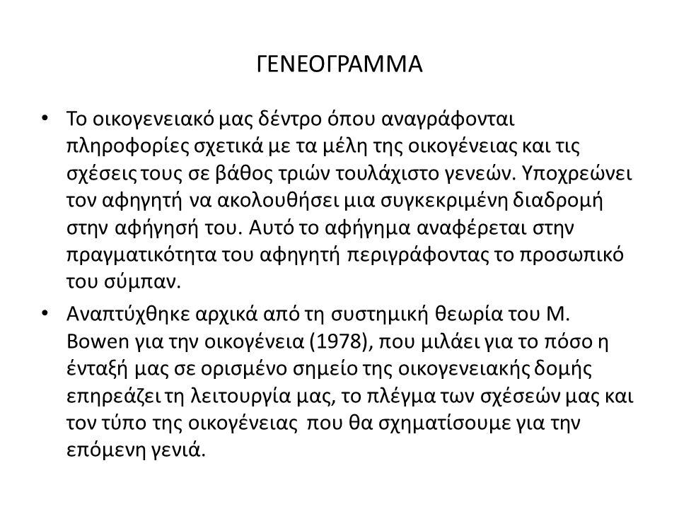 ΓΕΝΕΟΓΡΑΜΜΑ