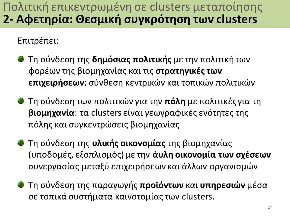 Πολιτική επικεντρωμένη σε clusters μεταποίησης