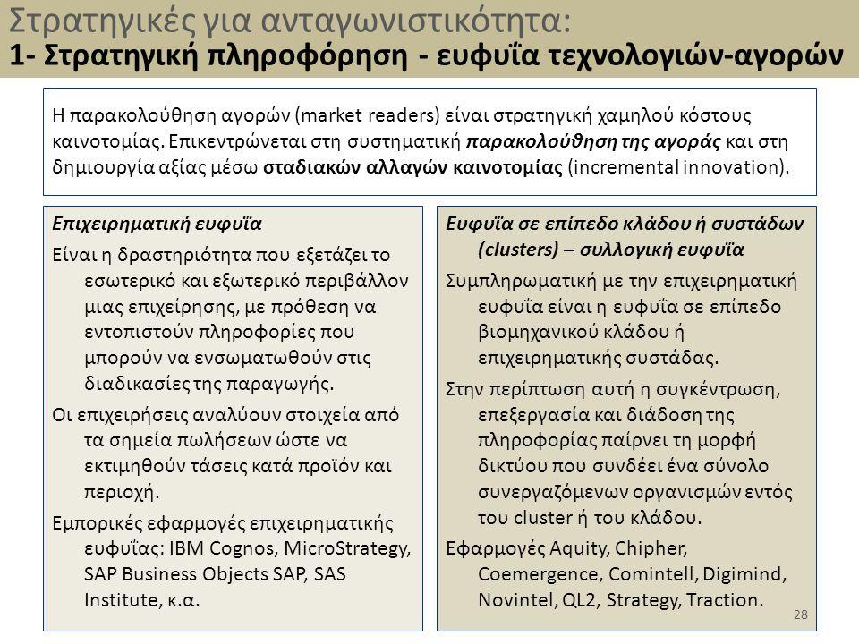 Στρατηγικές για ανταγωνιστικότητα: