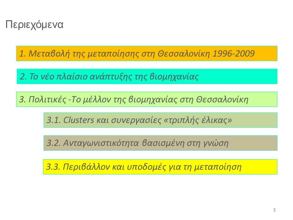 Περιεχόμενα 1. Μεταβολή της μεταποίησης στη Θεσσαλονίκη 1996-2009