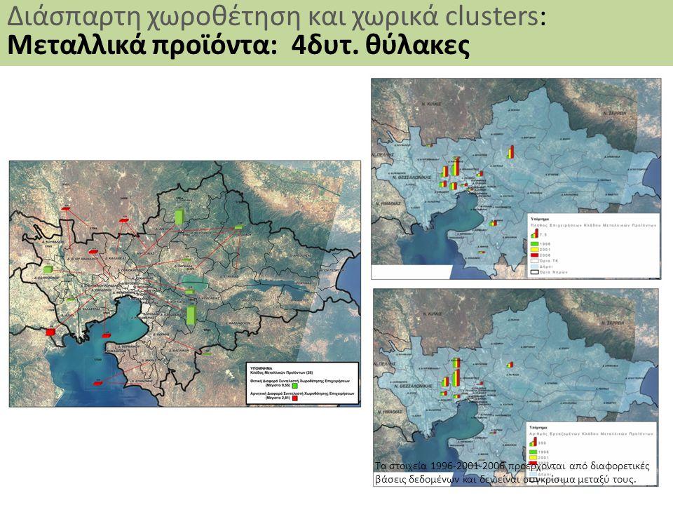Διάσπαρτη χωροθέτηση και χωρικά clusters: