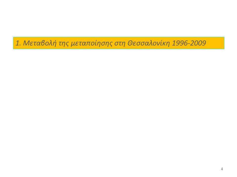 1. Μεταβολή της μεταποίησης στη Θεσσαλονίκη 1996-2009
