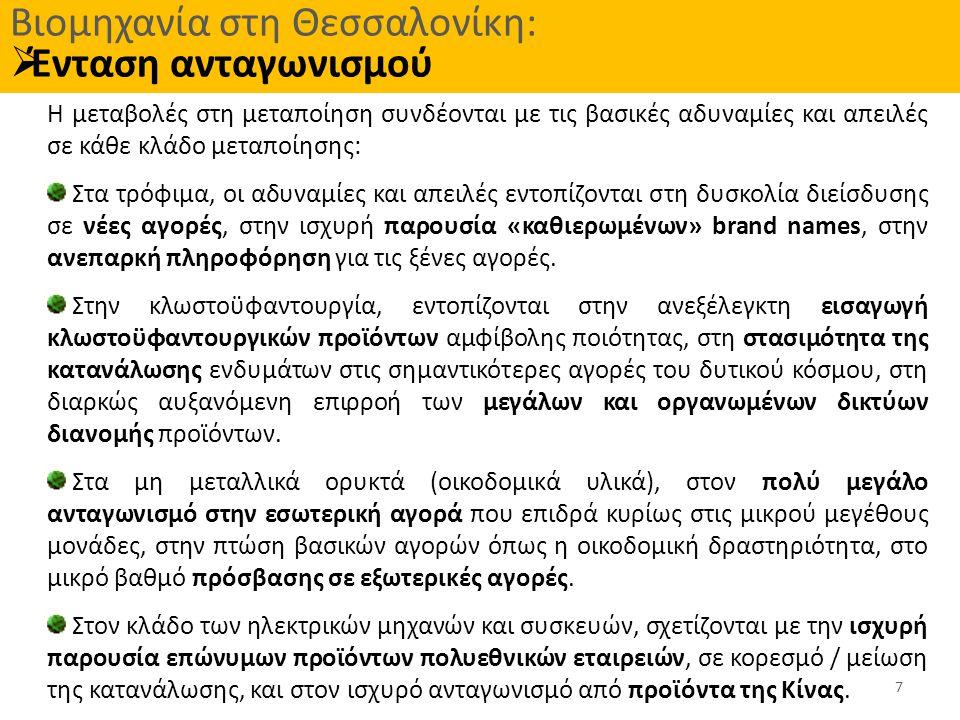 Βιομηχανία στη Θεσσαλονίκη: Ένταση ανταγωνισμού