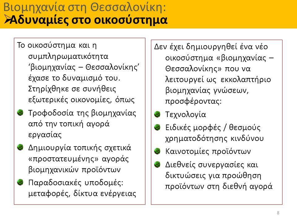 Βιομηχανία στη Θεσσαλονίκη: Αδυναμίες στο οικοσύστημα