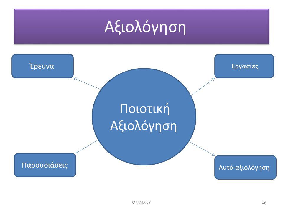 Αξιολόγηση Ποιοτική Αξιολόγηση Έρευνα Παρουσιάσεις Εργασίες