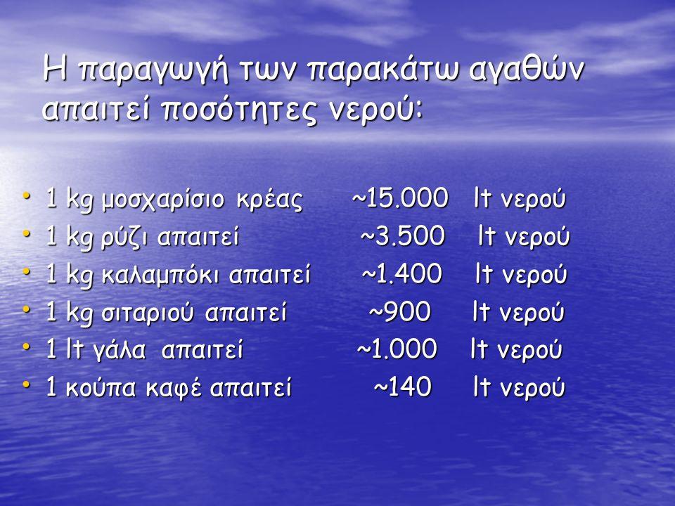 Η παραγωγή των παρακάτω αγαθών απαιτεί ποσότητες νερού: