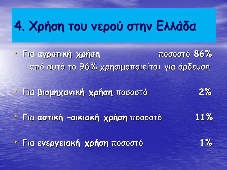 4. Χρήση του νερού στην Ελλάδα