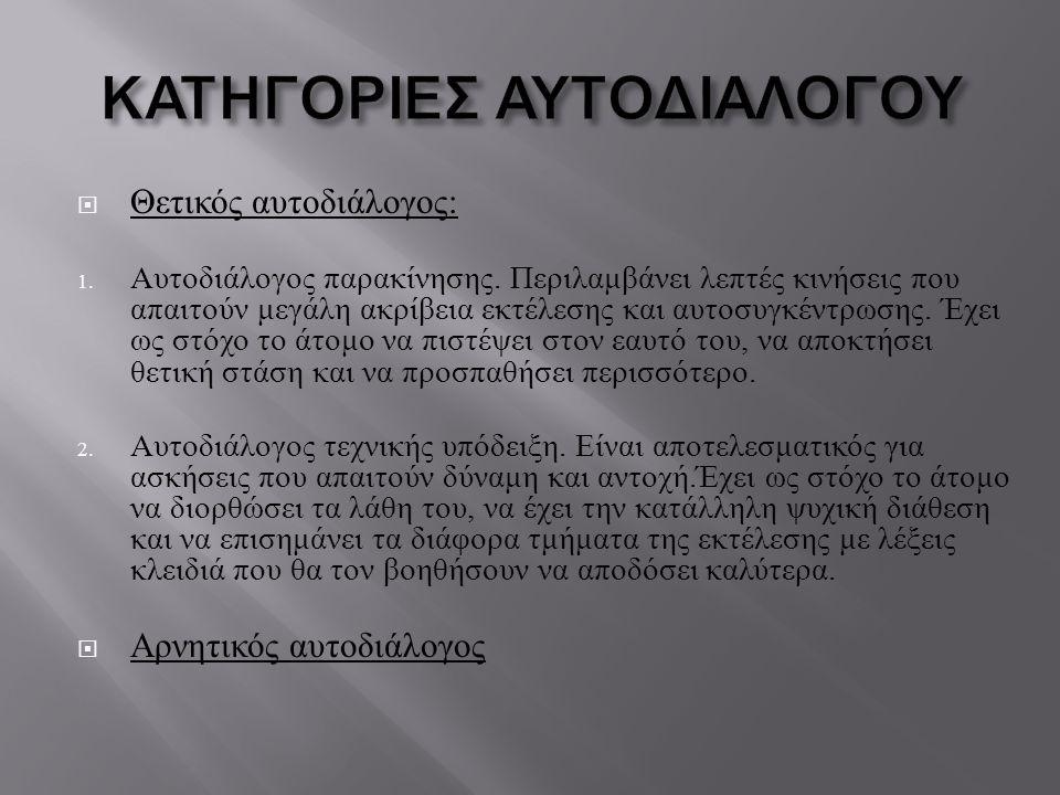 ΚΑΤΗΓΟΡΙΕΣ ΑΥΤΟΔΙΑΛΟΓΟΥ