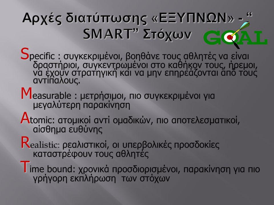 Αρχές διατύπωσης «ΕΞΥΠΝΩΝ» - SMART Στόχων