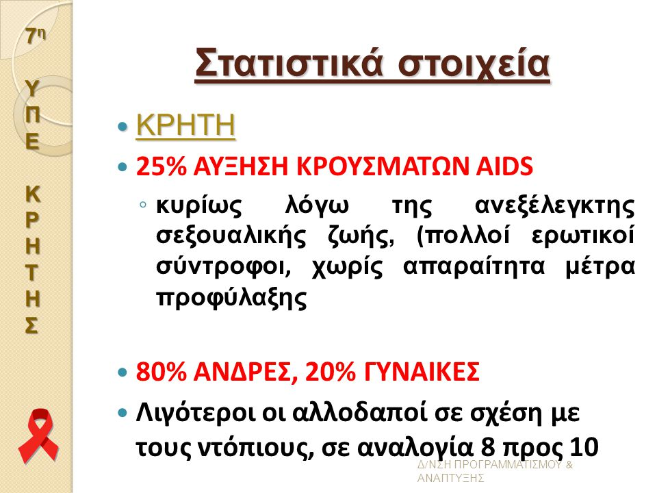 Στατιστικά στοιχεία ΚΡΗΤΗ 25% ΑΥΞΗΣΗ ΚΡΟΥΣΜΑΤΩΝ AIDS