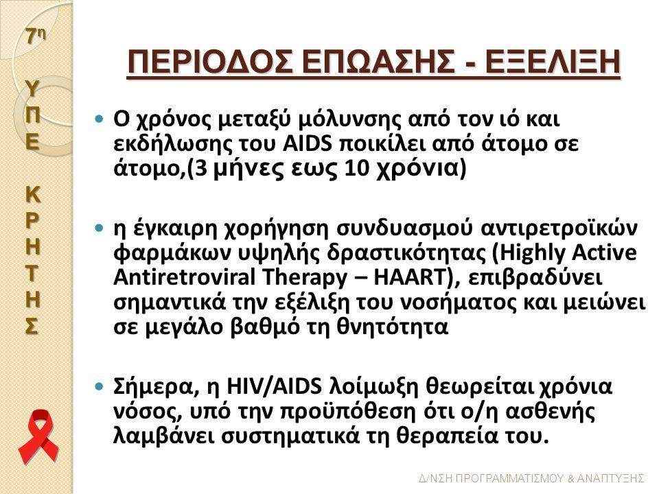 ΠΕΡΙΟΔΟΣ ΕΠΩΑΣΗΣ - ΕΞΕΛΙΞΗ