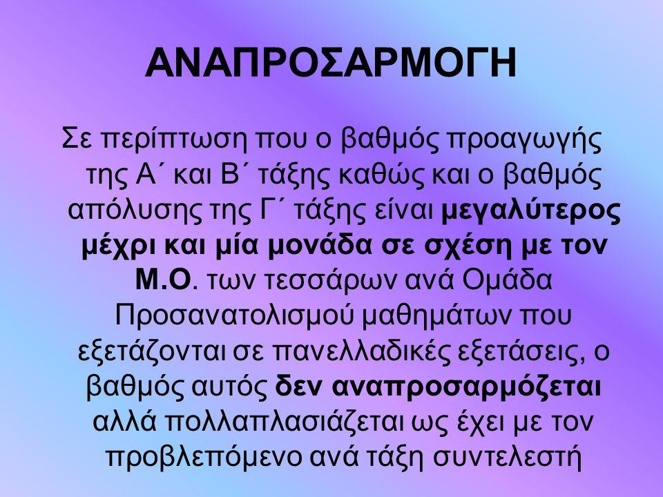 ΑΝΑΠΡΟΣΑΡΜΟΓΗ