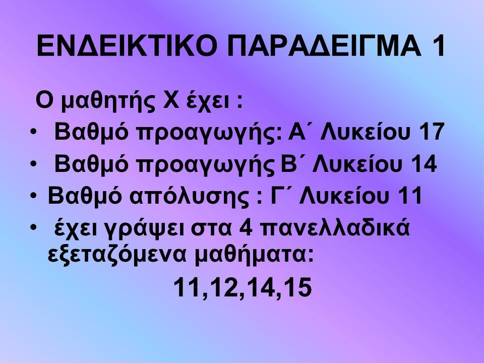 ΕΝΔΕΙΚΤΙΚΟ ΠΑΡΑΔΕΙΓΜΑ 1