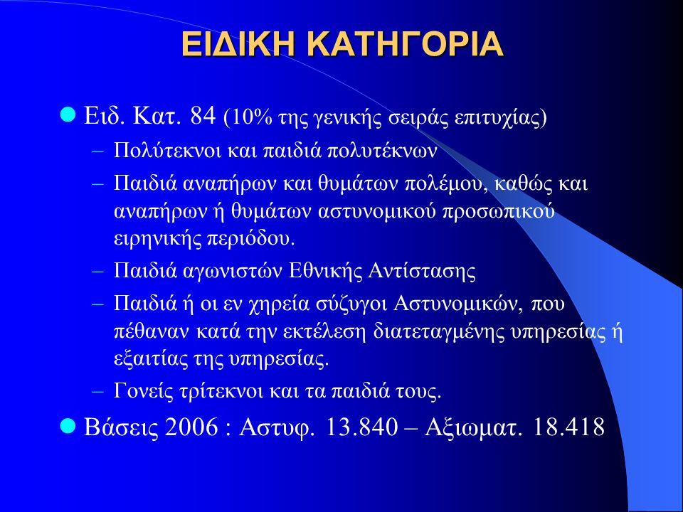 ΕΙΔΙΚΗ ΚΑΤΗΓΟΡΙΑ Ειδ. Κατ. 84 (10% της γενικής σειράς επιτυχίας)