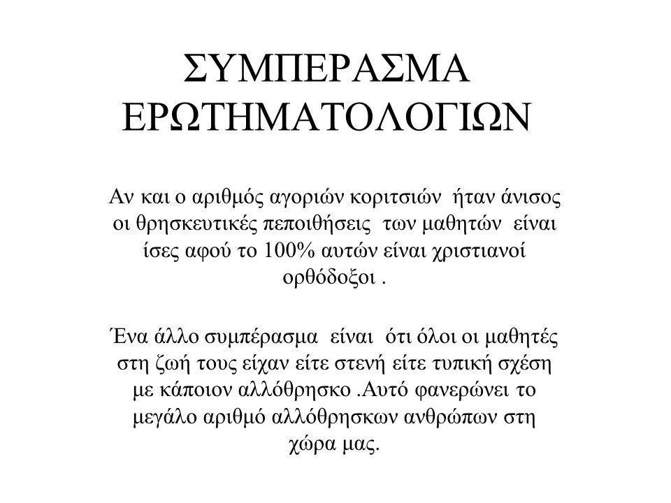 ΣΥΜΠΕΡΑΣΜΑ ΕΡΩΤΗΜΑΤΟΛΟΓΙΩΝ