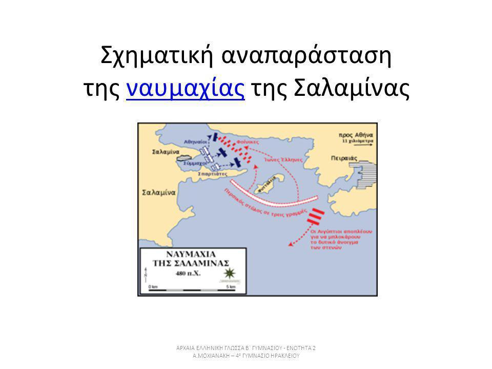 Σχηματική αναπαράσταση της ναυμαχίας της Σαλαμίνας