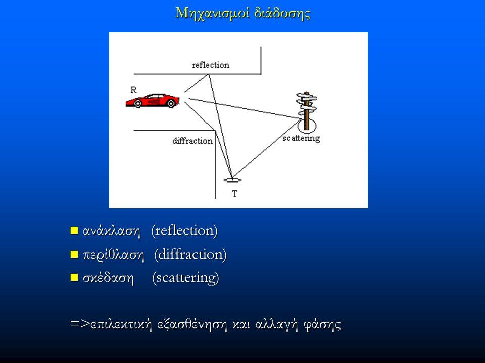 Μηχανισμοί διάδοσης ανάκλαση (reflection) περίθλαση (diffraction) σκέδαση (scattering) =>επιλεκτική εξασθένηση και αλλαγή φάσης.