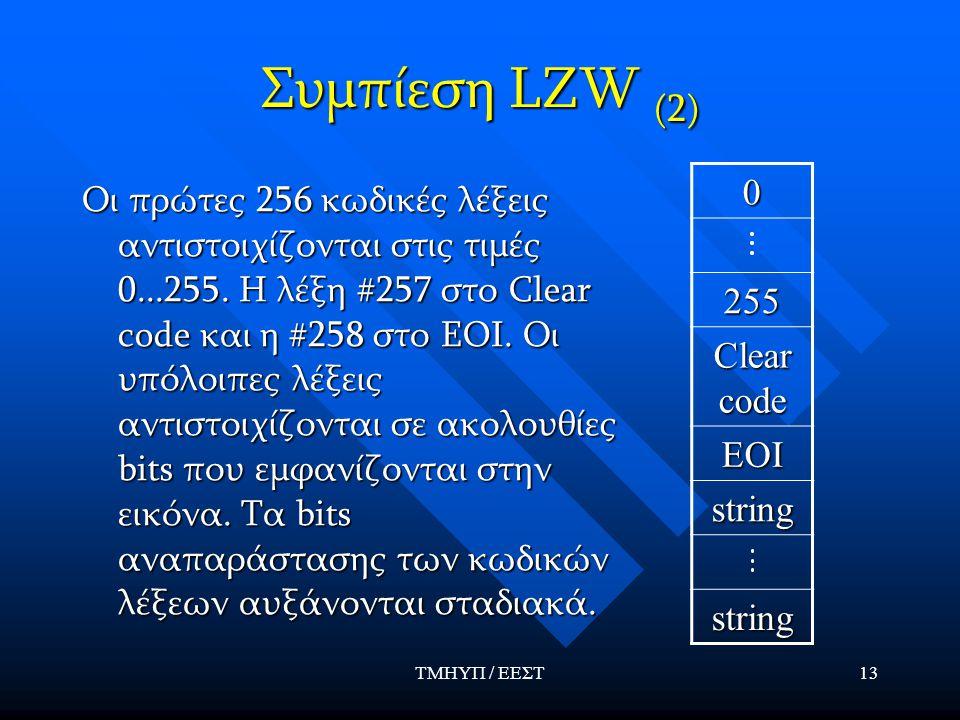 Συμπίεση LZW (2) 255 Clear code
