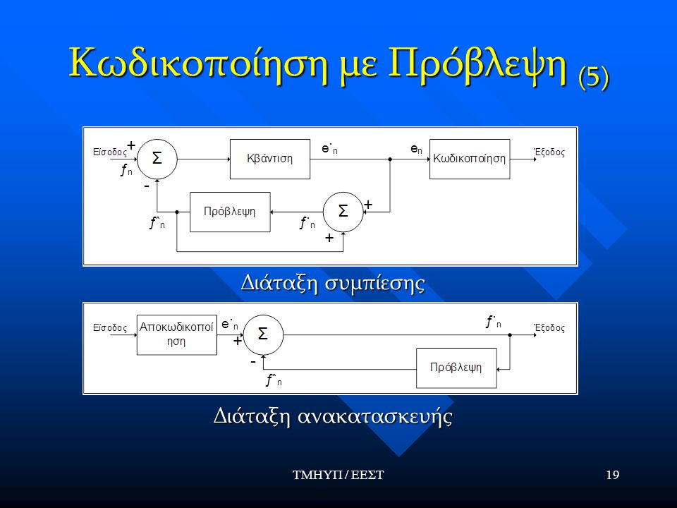 Κωδικοποίηση με Πρόβλεψη (5)