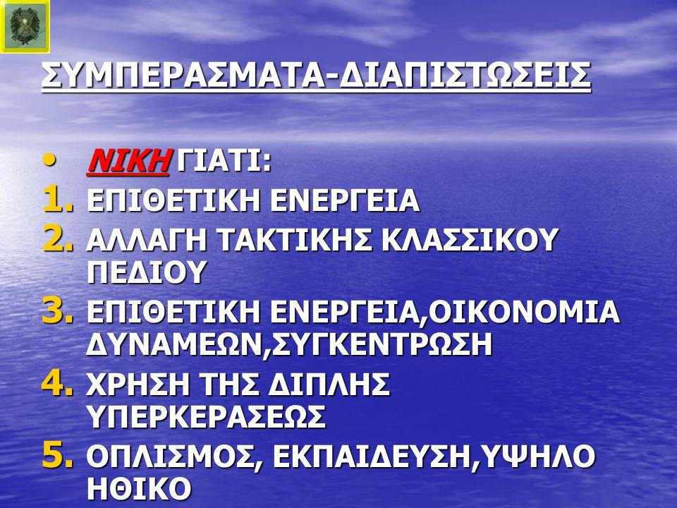 ΣΥΜΠΕΡΑΣΜΑΤΑ-ΔΙΑΠΙΣΤΩΣΕΙΣ