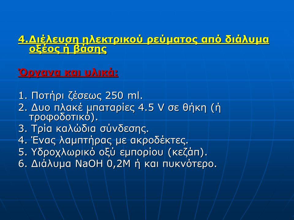 4.Διέλευση ηλεκτρικού ρεύματος από διάλυμα οξέος ή βάσης
