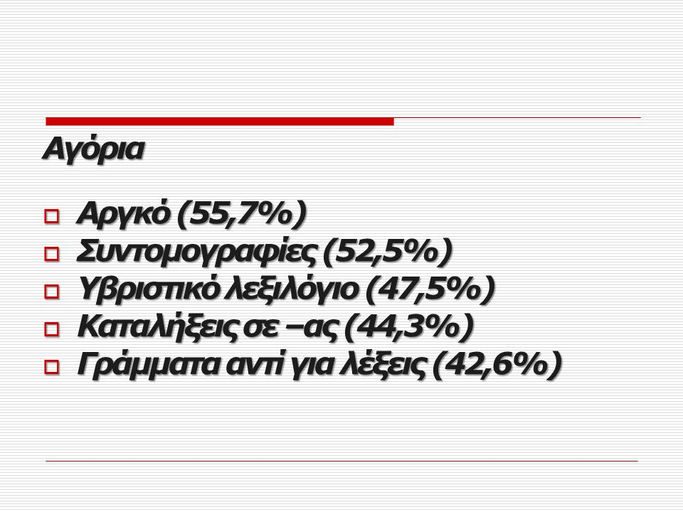 Αγόρια Αργκό (55,7%) Συντομογραφίες (52,5%) Υβριστικό λεξιλόγιο (47,5%) Καταλήξεις σε –ας (44,3%)