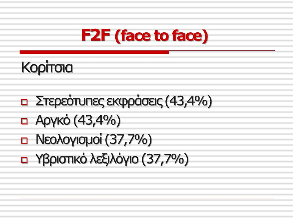 F2F (face to face) Κορίτσια Στερεότυπες εκφράσεις (43,4%)