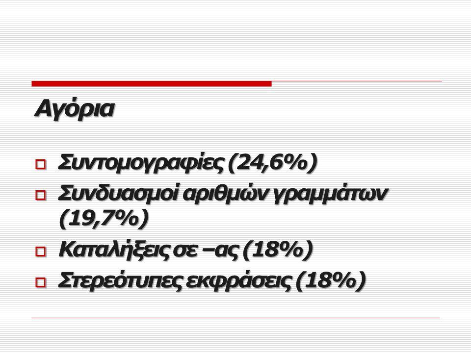 Αγόρια Συντομογραφίες (24,6%) Συνδυασμοί αριθμών γραμμάτων (19,7%)
