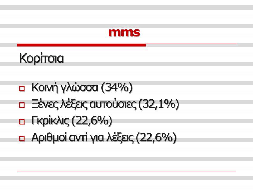 mms Κορίτσια Κοινή γλώσσα (34%) Ξένες λέξεις αυτούσιες (32,1%)