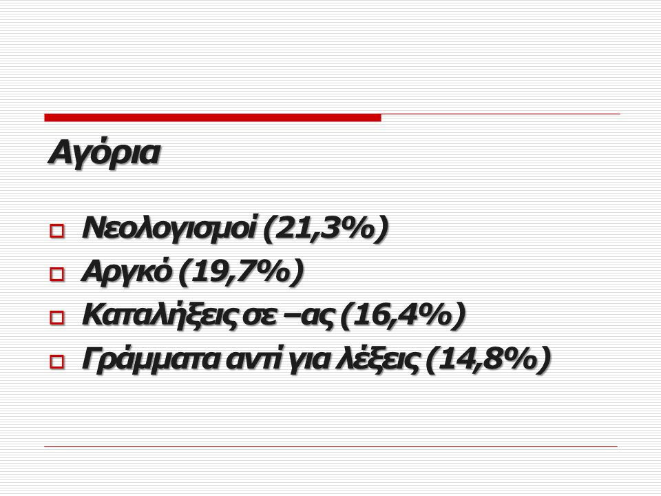 Αγόρια Νεολογισμοί (21,3%) Αργκό (19,7%) Καταλήξεις σε –ας (16,4%)