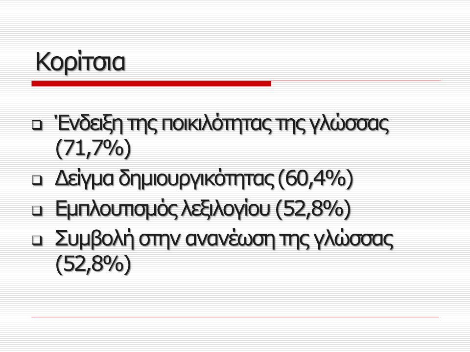Κορίτσια Ένδειξη της ποικιλότητας της γλώσσας (71,7%)