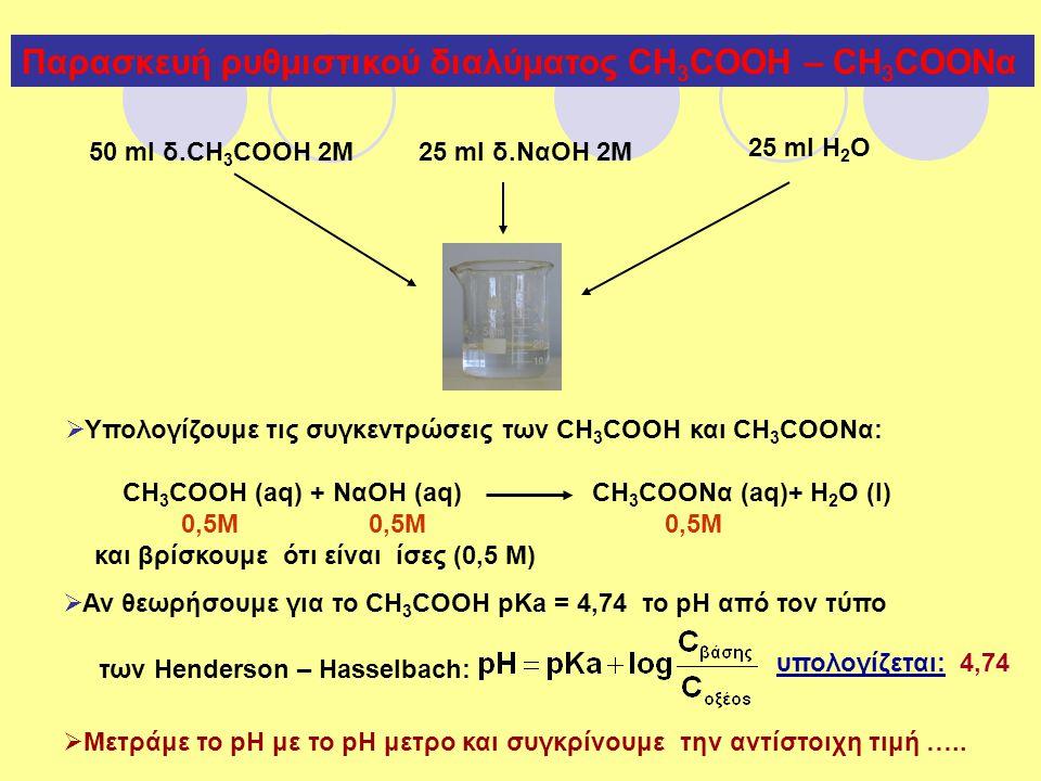 Παρασκευή ρυθμιστικού διαλύματος CH3COOH – CH3COONα