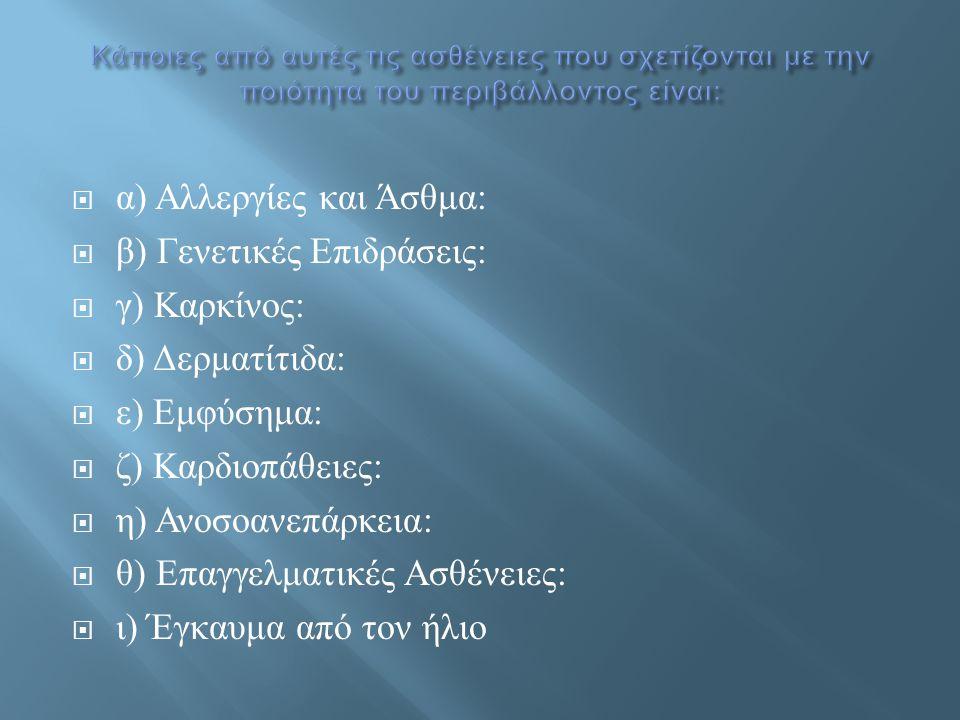 α) Αλλεργίες και Άσθμα: β) Γενετικές Επιδράσεις: γ) Καρκίνος: