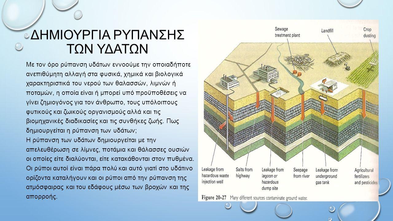 Δημιουργια ρυπανςης των υδατων