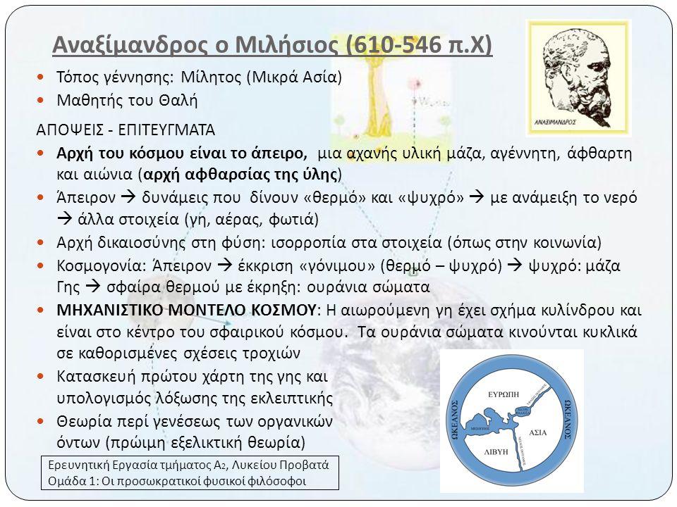 Αναξίμανδρος ο Μιλήσιος (610-546 π.Χ)