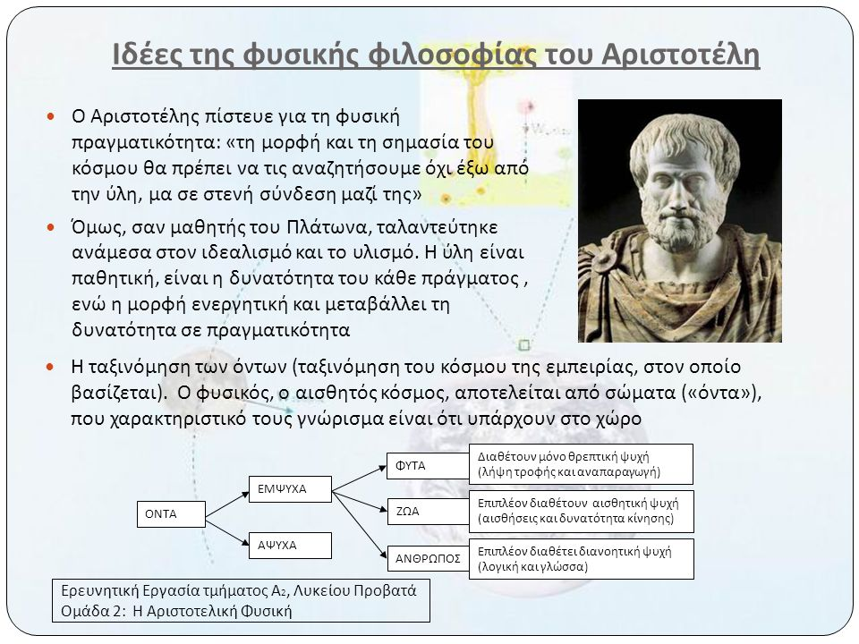 Ιδέες της φυσικής φιλοσοφίας του Αριστοτέλη