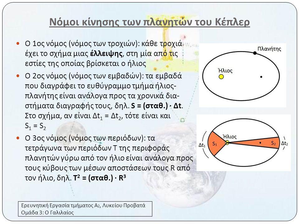 Νόμοι κίνησης των πλανητών του Κέπλερ