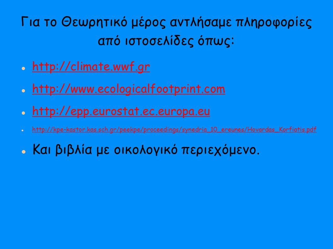 Για το Θεωρητικό μέρος αντλήσαμε πληροφορίες από ιστοσελίδες όπως: