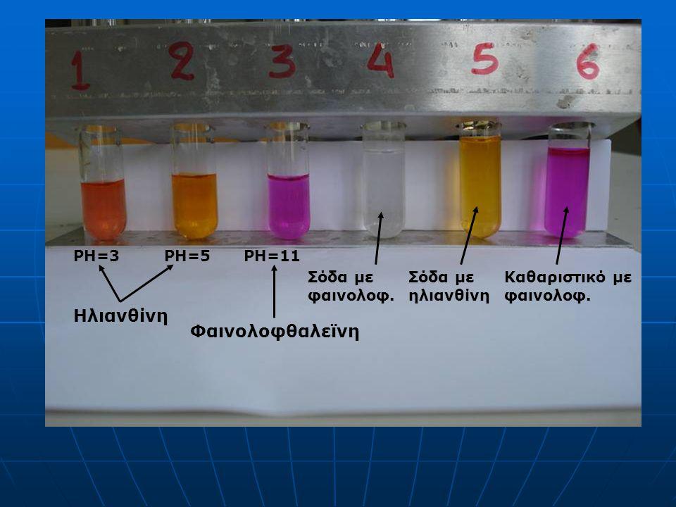 Ηλιανθίνη Φαινολοφθαλεϊνη ΡΗ=3 ΡΗ=5 ΡΗ=11 Σόδα με φαινολοφ.