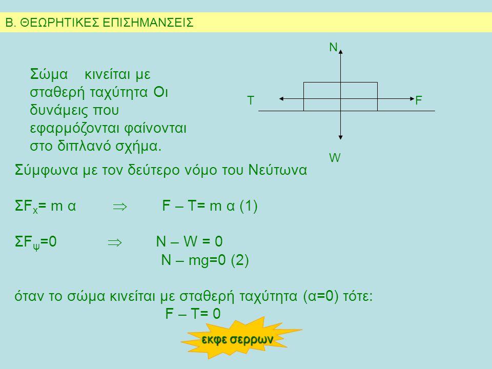 Σύμφωνα με τον δεύτερο νόμο του Νεύτωνα ΣFx= m α  F – T= m α (1)